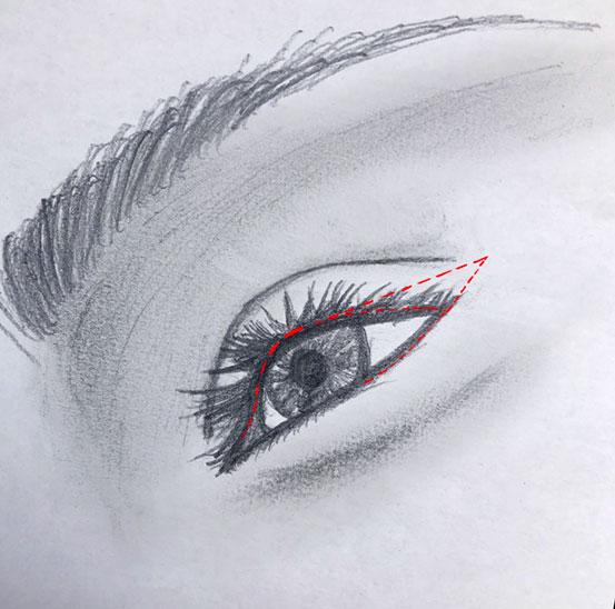 Eyeliner en ojo caido